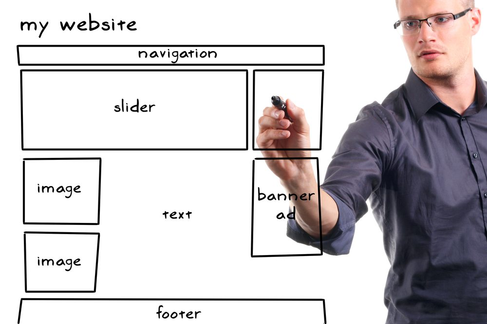The traditional website design process is dead